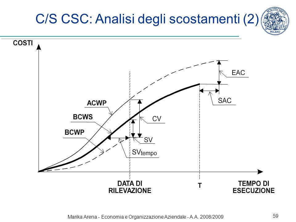 C/S CSC: Analisi degli scostamenti (2)