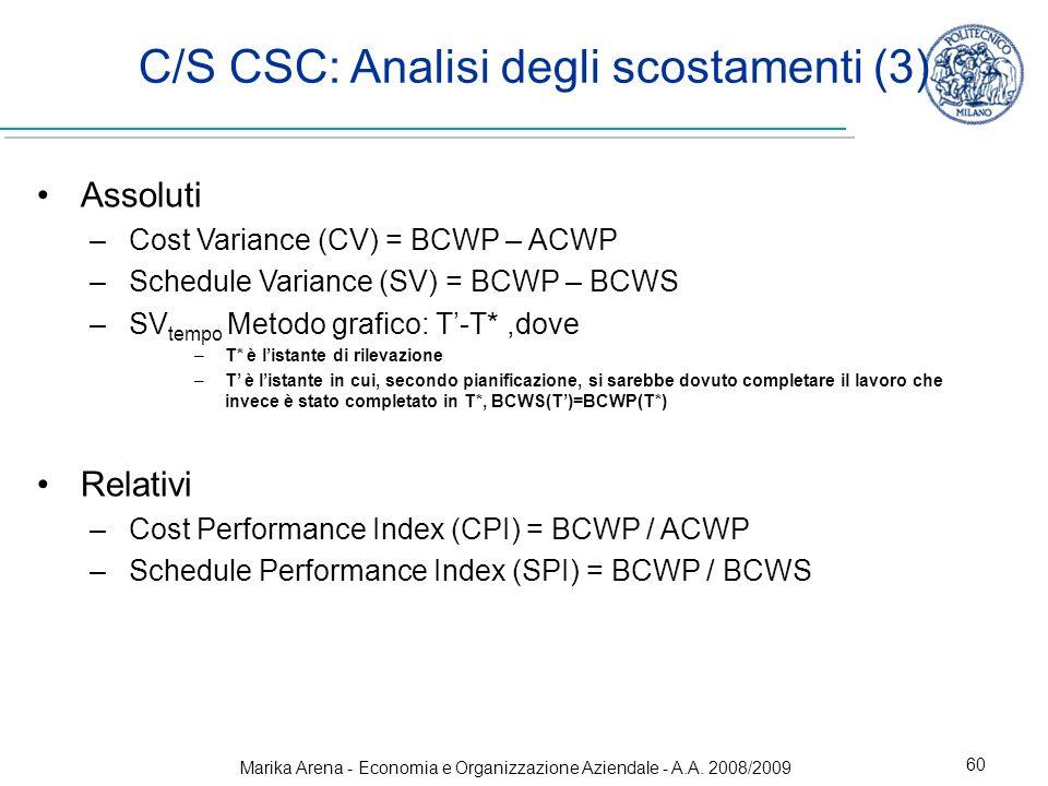 C/S CSC: Analisi degli scostamenti (3)