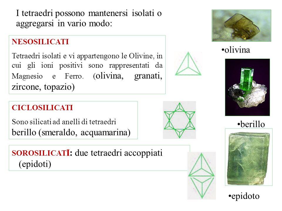 I tetraedri possono mantenersi isolati o aggregarsi in vario modo: