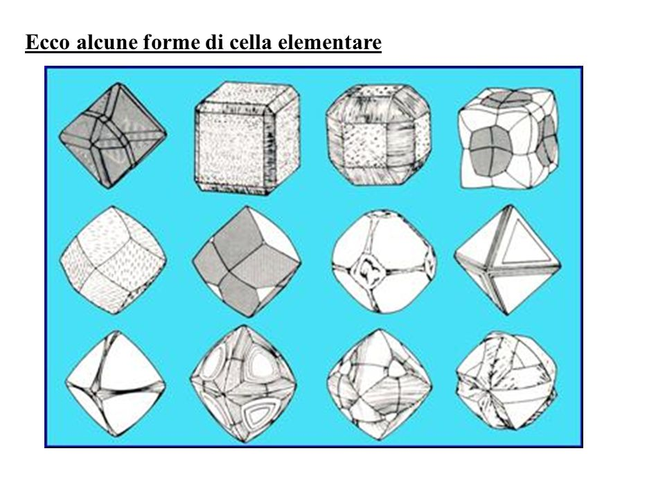 Ecco alcune forme di cella elementare