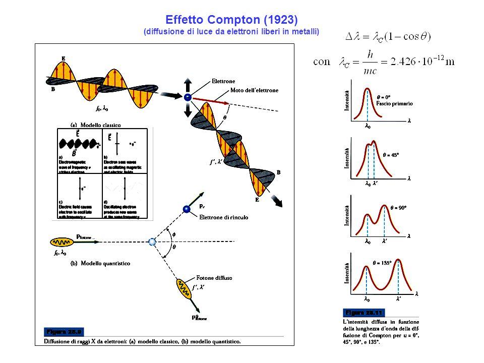 Effetto Compton (1923) (diffusione di luce da elettroni liberi in metalli)