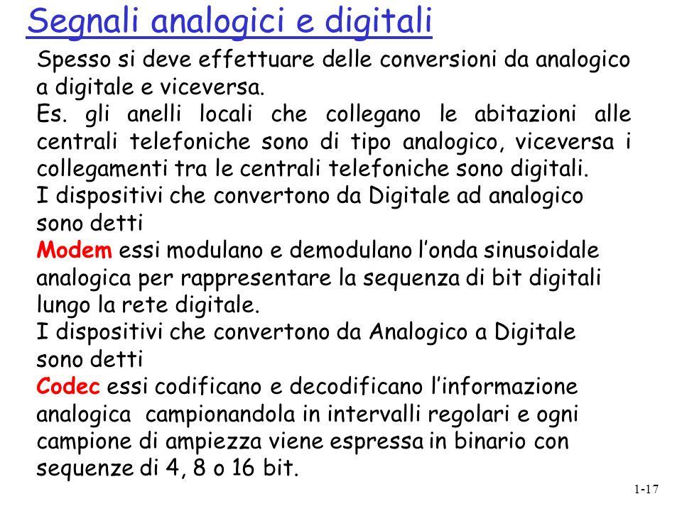 Segnali analogici e digitali