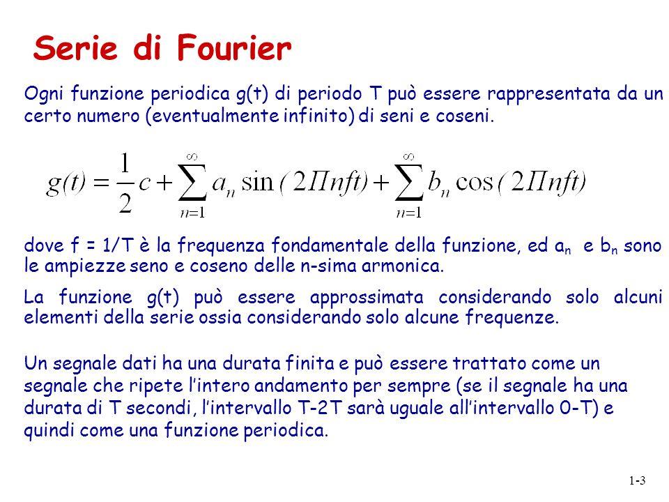 Serie di Fourier Ogni funzione periodica g(t) di periodo T può essere rappresentata da un certo numero (eventualmente infinito) di seni e coseni.