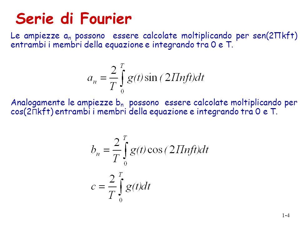 Serie di Fourier Le ampiezze an possono essere calcolate moltiplicando per sen(2Πkft) entrambi i membri della equazione e integrando tra 0 e T.