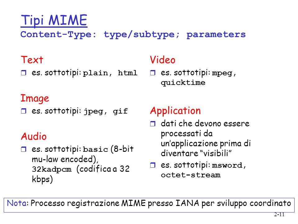 Tipi MIME Content-Type: type/subtype; parameters
