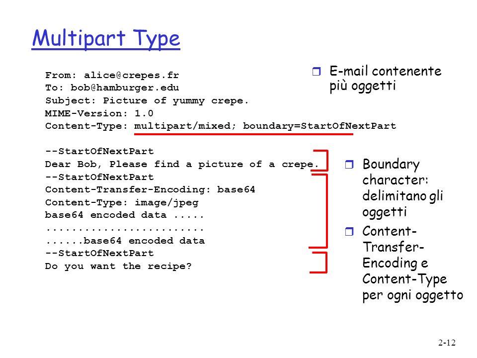 Multipart Type E-mail contenente più oggetti
