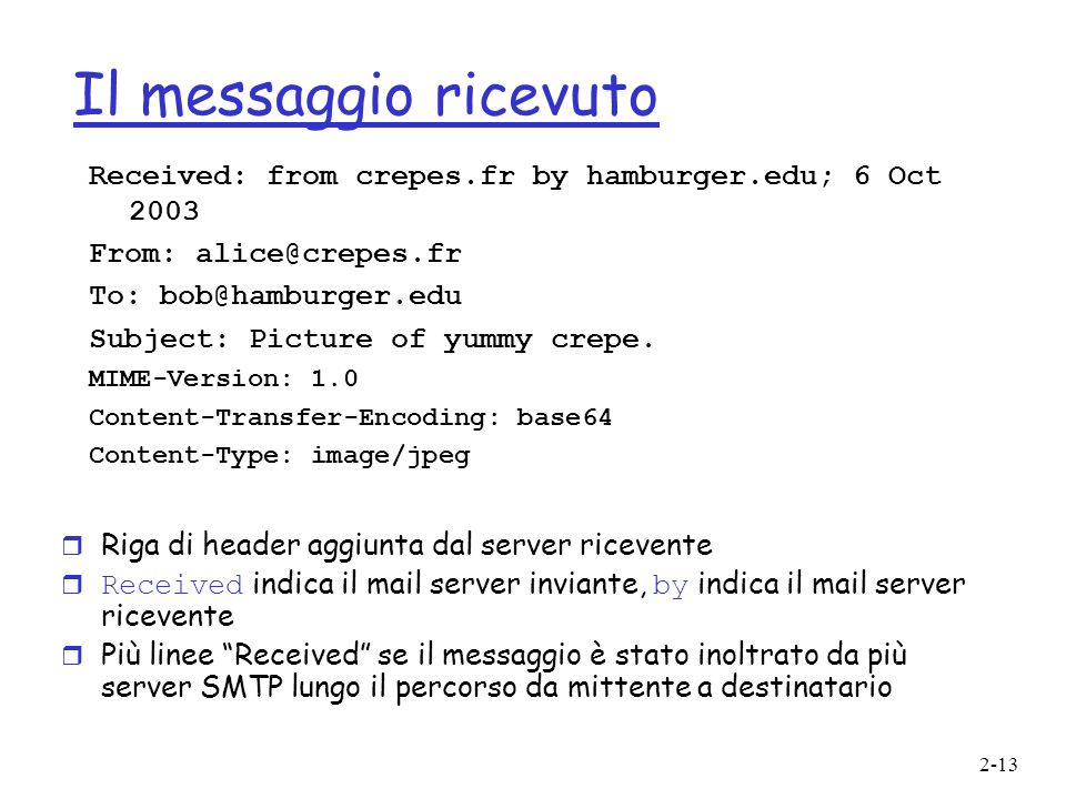 Il messaggio ricevuto Received: from crepes.fr by hamburger.edu; 6 Oct 2003. From: alice@crepes.fr.