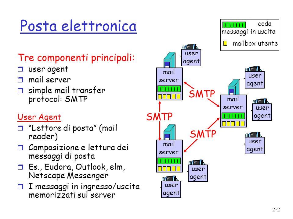 Posta elettronica Tre componenti principali: SMTP SMTP SMTP user agent