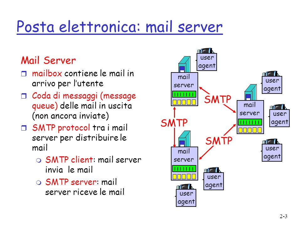 Posta elettronica: mail server