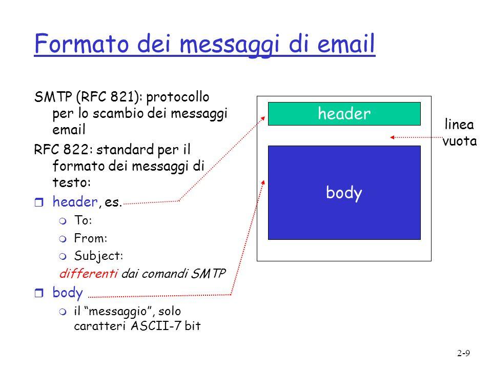 Formato dei messaggi di email