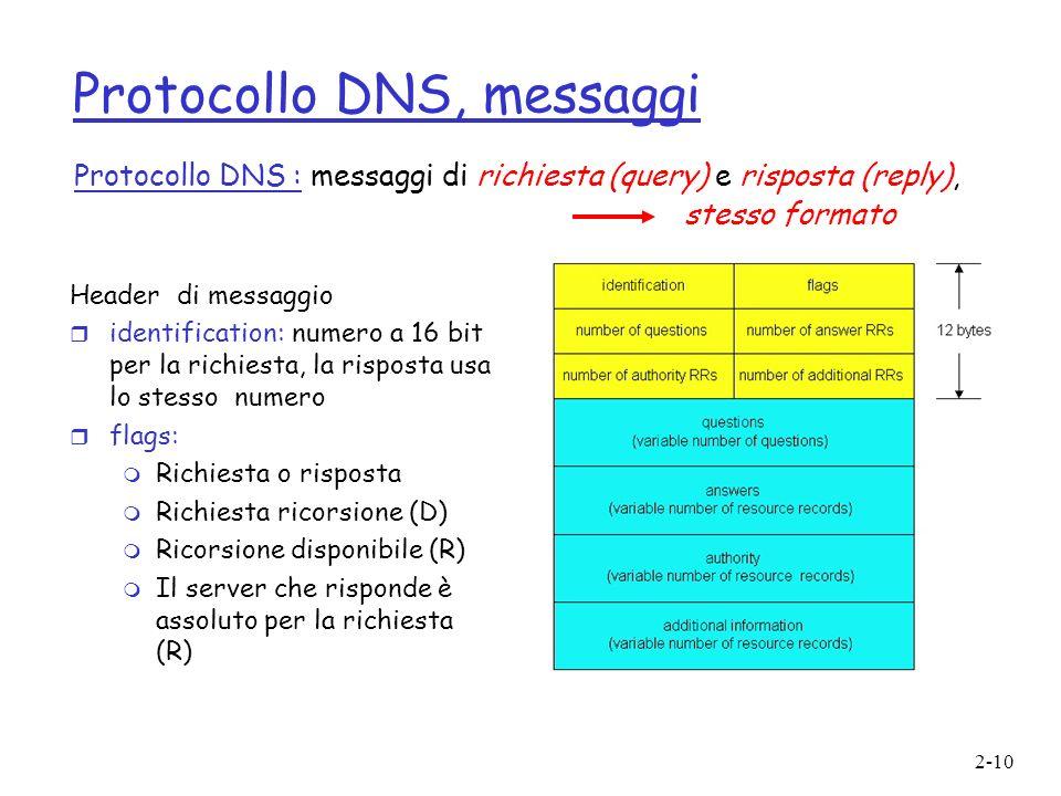 Protocollo DNS, messaggi