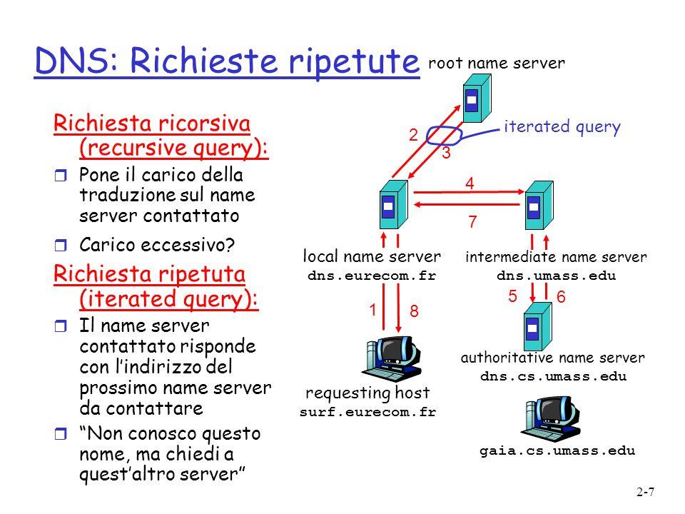 DNS: Richieste ripetute