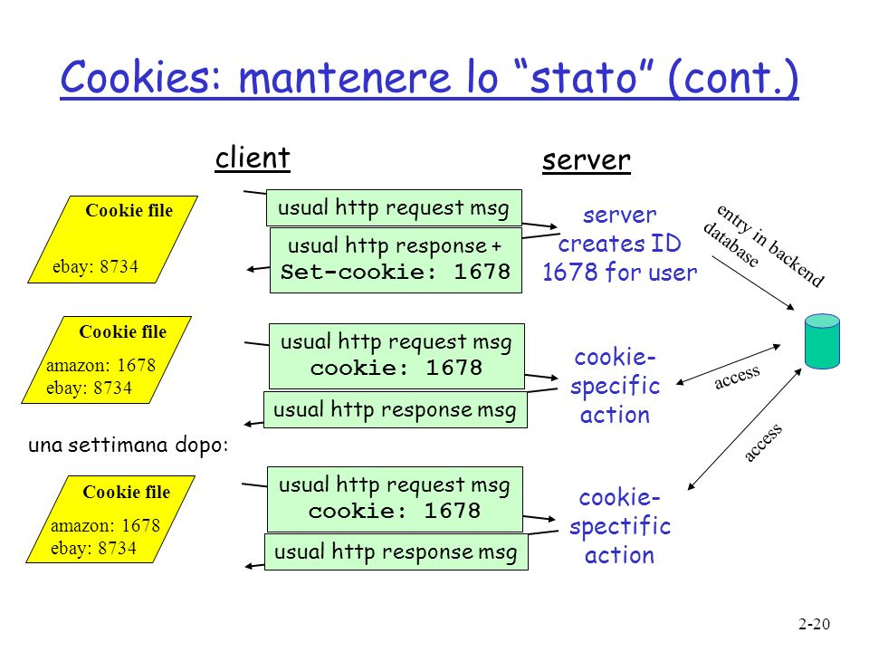 Cookies: mantenere lo stato (cont.)