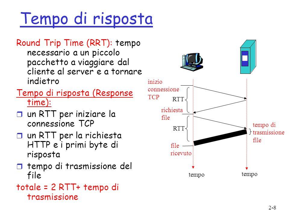 Tempo di risposta Round Trip Time (RRT): tempo necessario a un piccolo pacchetto a viaggiare dal cliente al server e a tornare indietro.