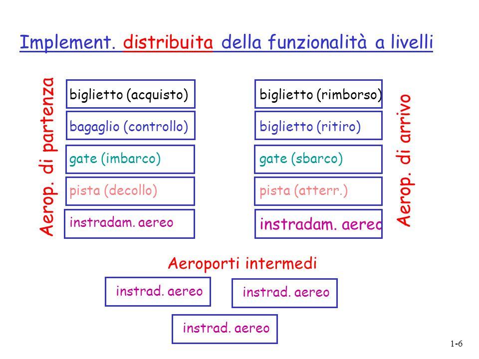 Implement. distribuita della funzionalità a livelli