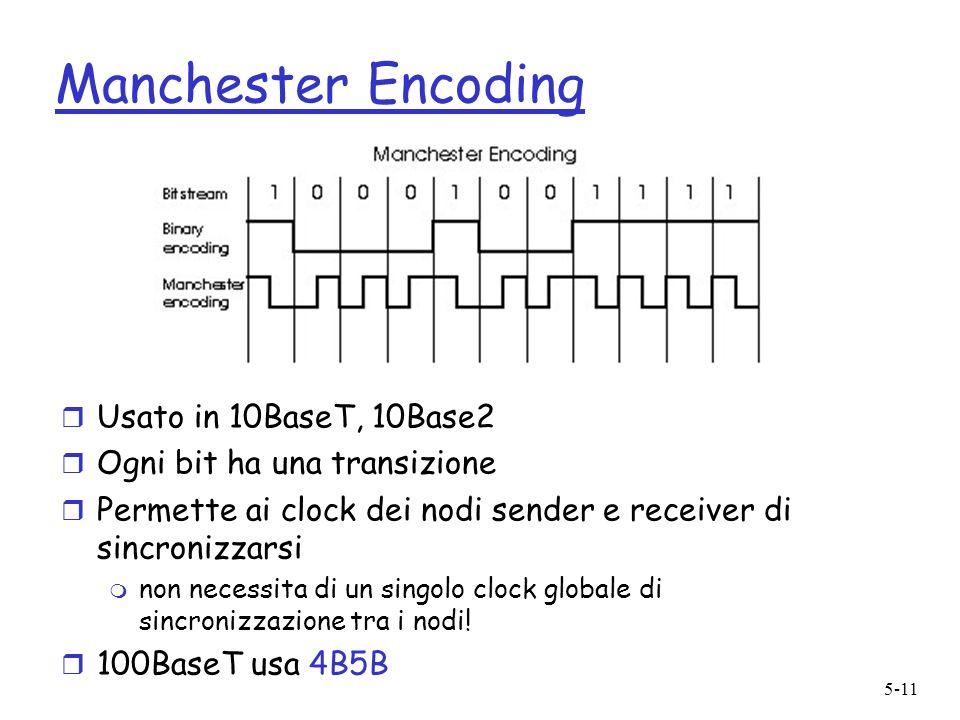 Manchester Encoding Usato in 10BaseT, 10Base2