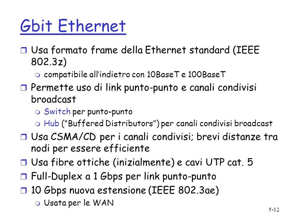 Gbit Ethernet Usa formato frame della Ethernet standard (IEEE 802.3z)
