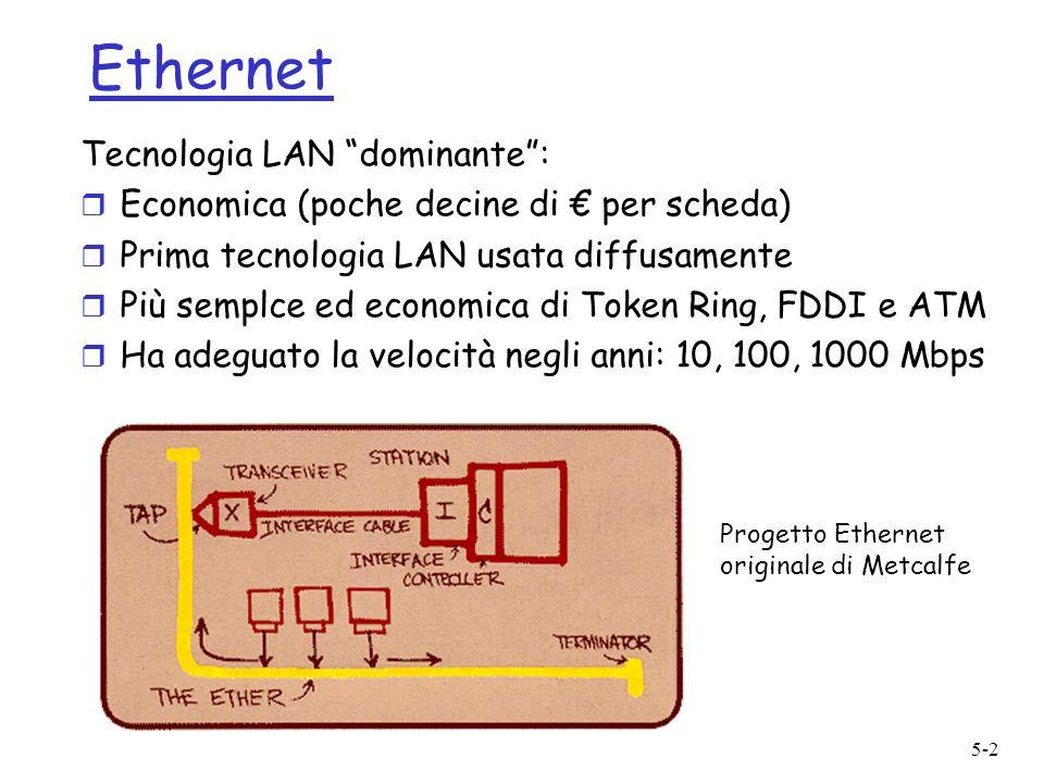 Ethernet Tecnologia LAN dominante :