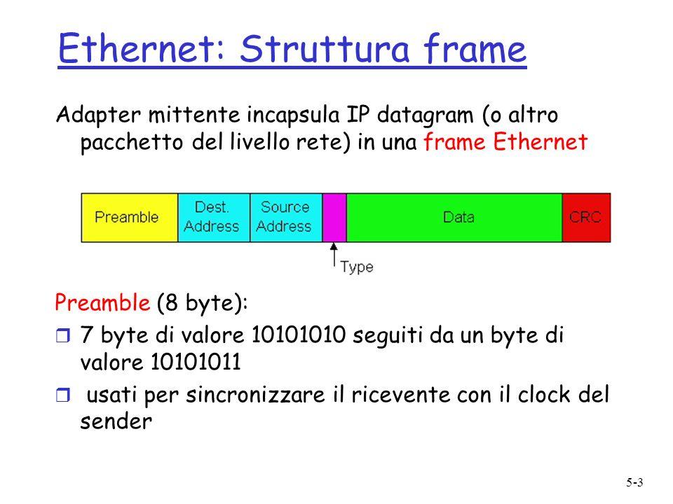 Ethernet: Struttura frame