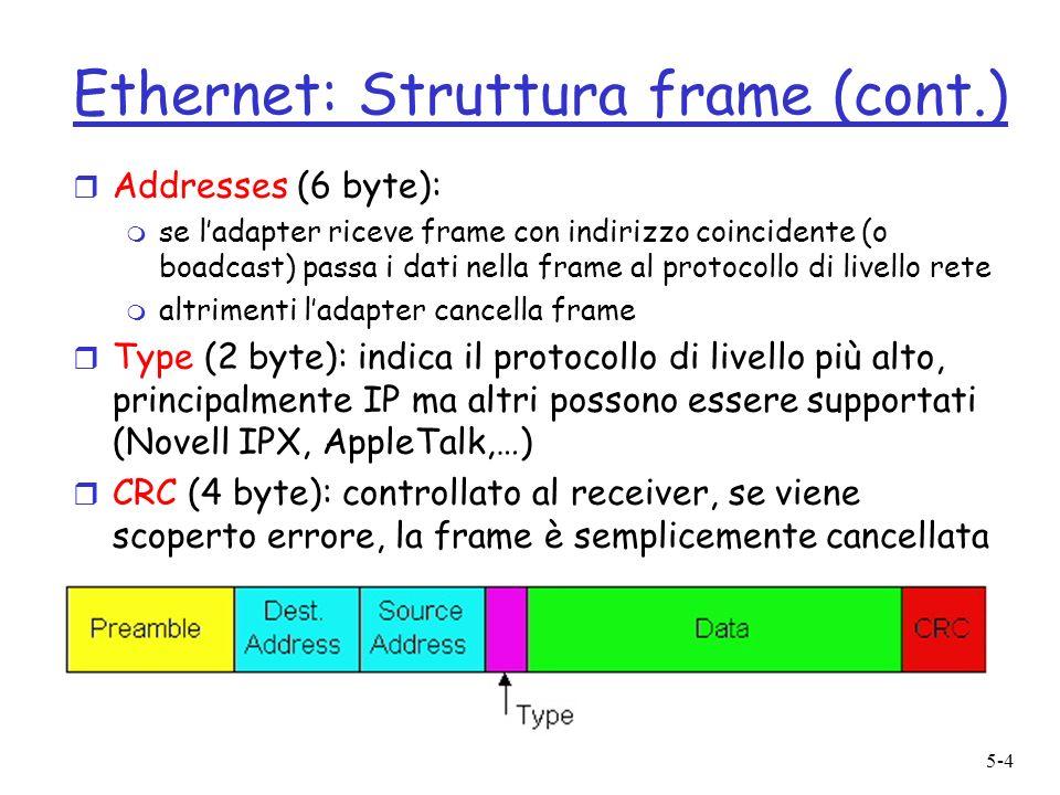 Ethernet: Struttura frame (cont.)