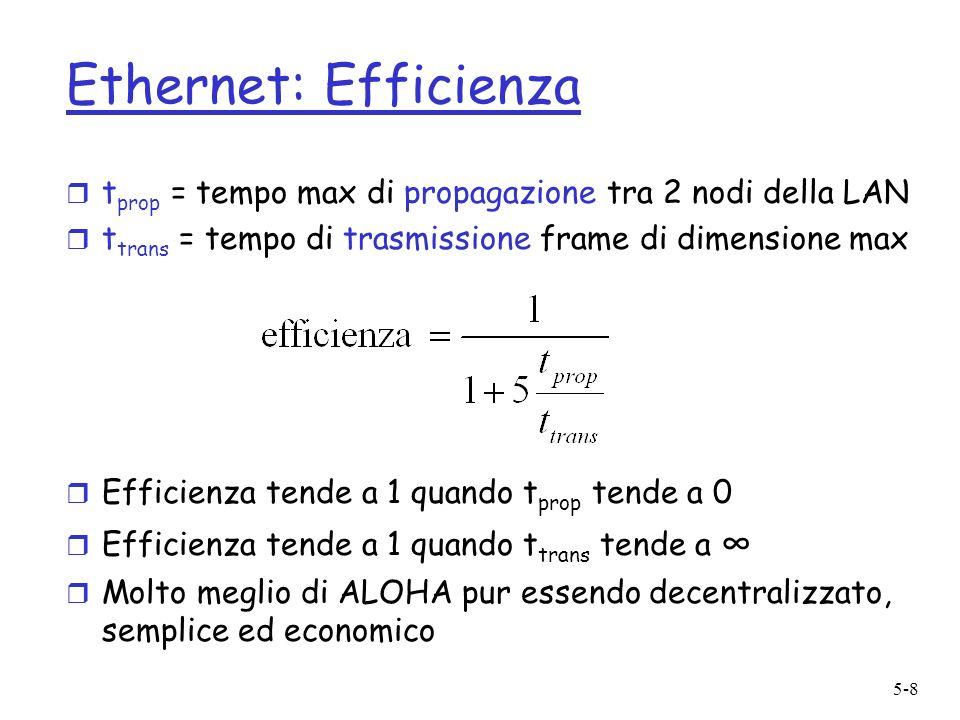Ethernet: Efficienza tprop = tempo max di propagazione tra 2 nodi della LAN. ttrans = tempo di trasmissione frame di dimensione max.