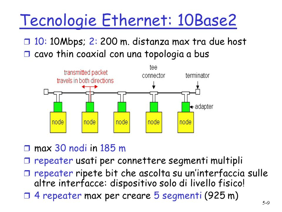 Tecnologie Ethernet: 10Base2