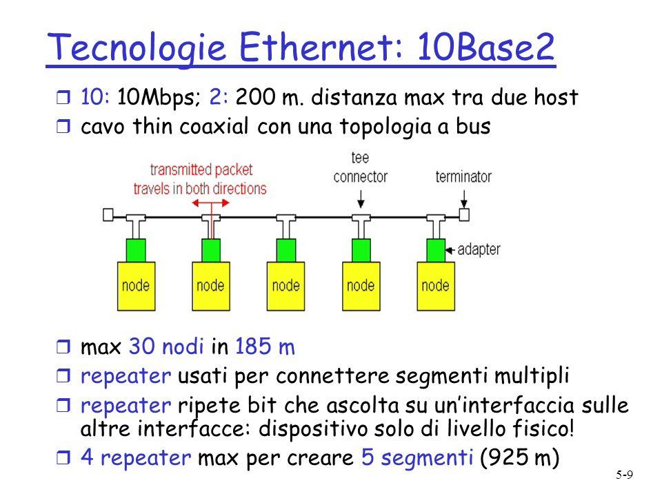Tecnologie Ethernet: 10Base2