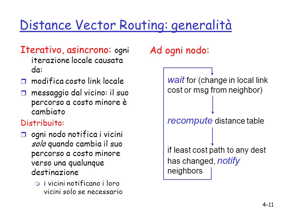 Distance Vector Routing: generalità