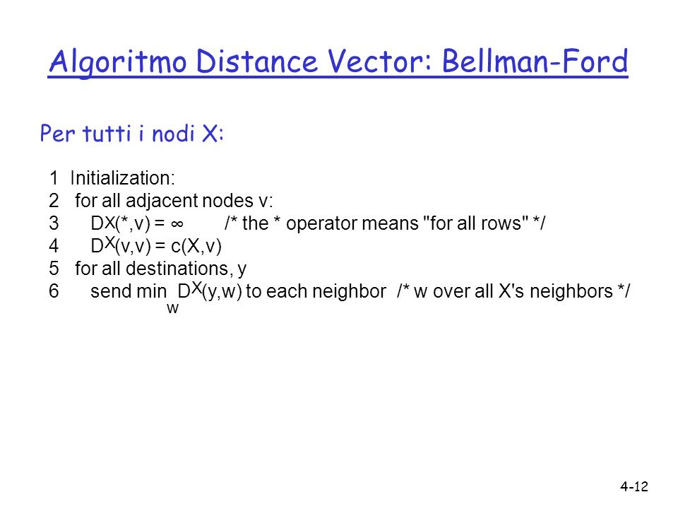 Algoritmo Distance Vector: Bellman-Ford