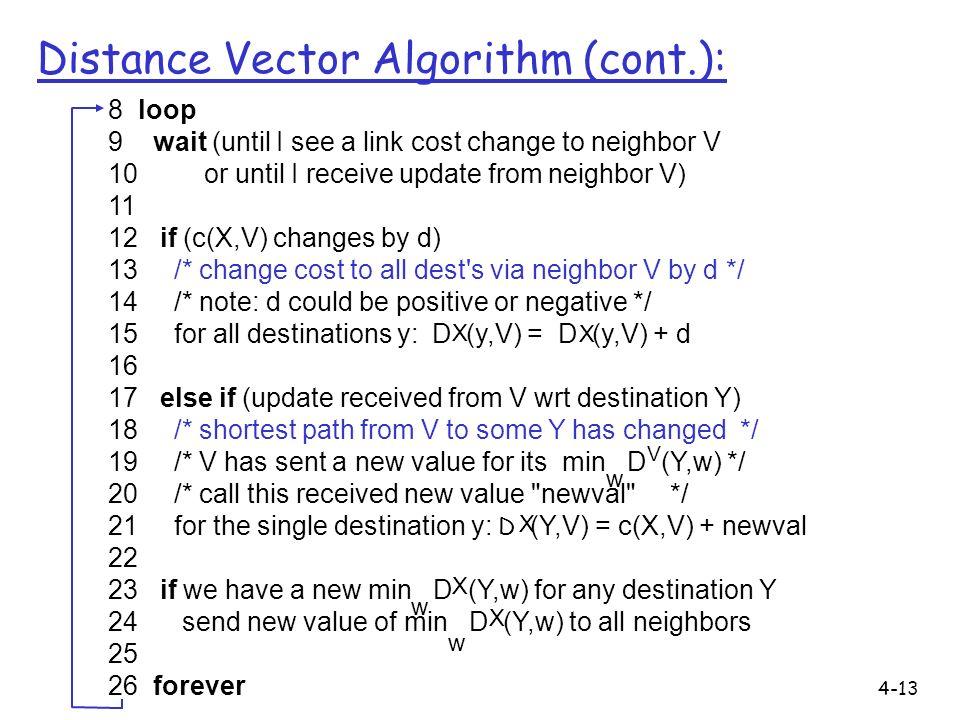 Distance Vector Algorithm (cont.):