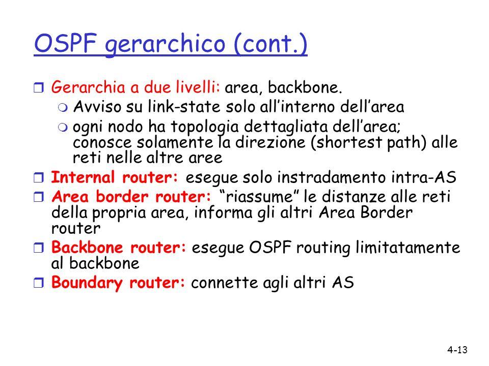 OSPF gerarchico (cont.)