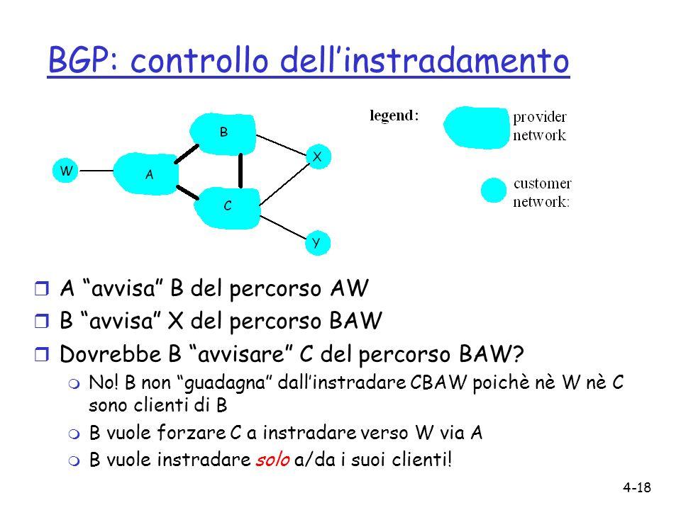 BGP: controllo dell'instradamento
