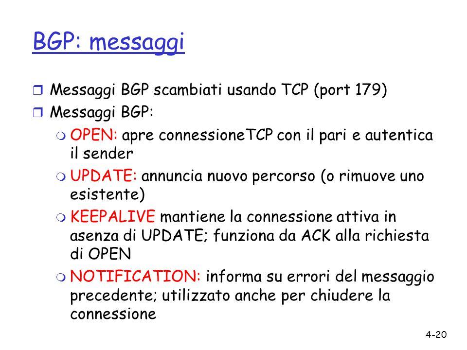 BGP: messaggi Messaggi BGP scambiati usando TCP (port 179)