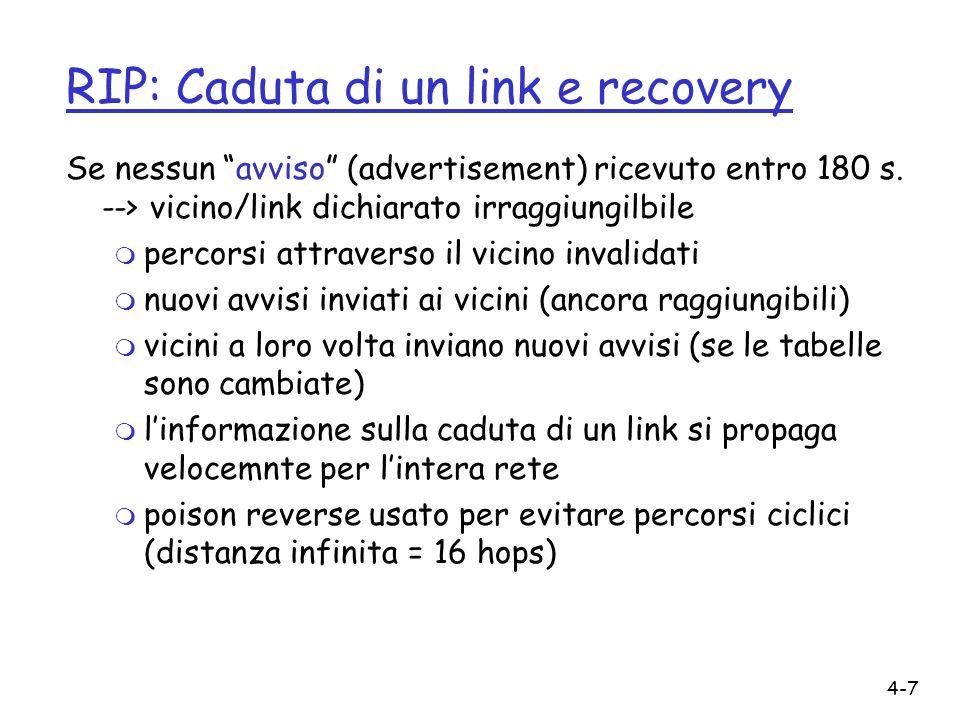 RIP: Caduta di un link e recovery
