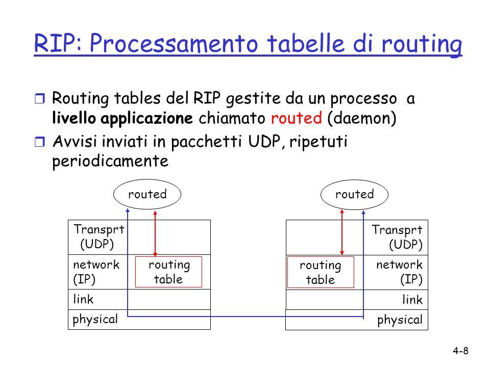 RIP: Processamento tabelle di routing