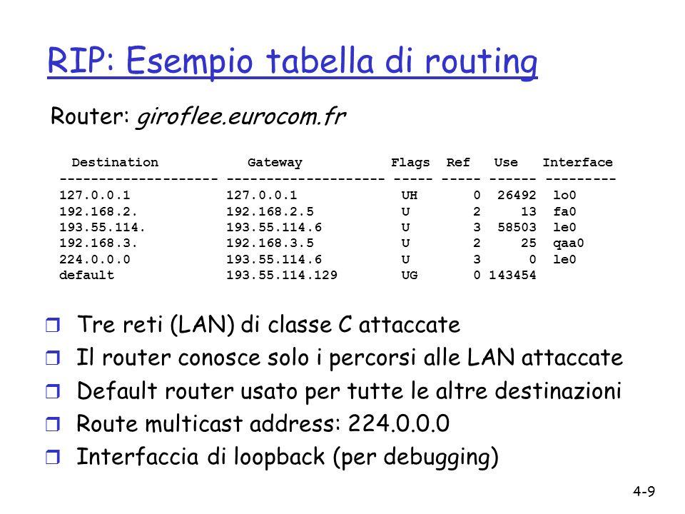 RIP: Esempio tabella di routing