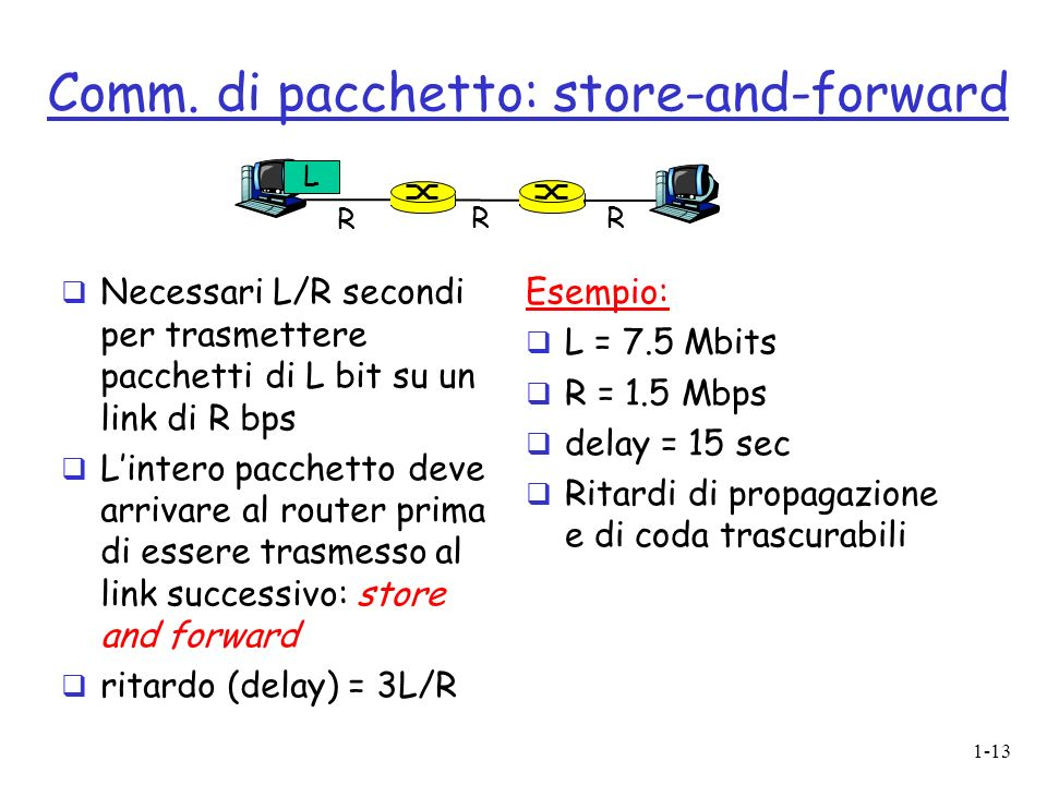 Comm. di pacchetto: store-and-forward