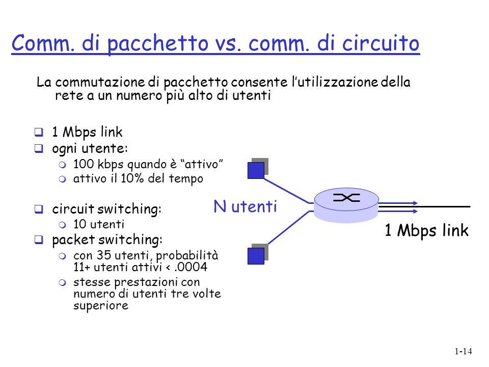 Comm. di pacchetto vs. comm. di circuito