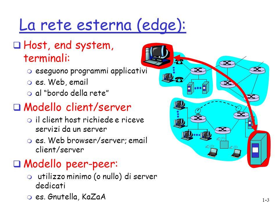 La rete esterna (edge):