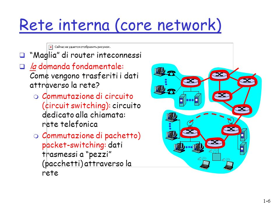 Rete interna (core network)
