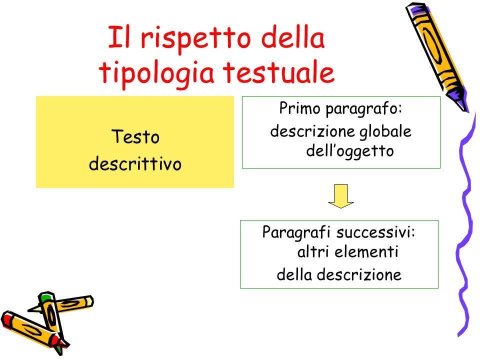 Il rispetto della tipologia testuale