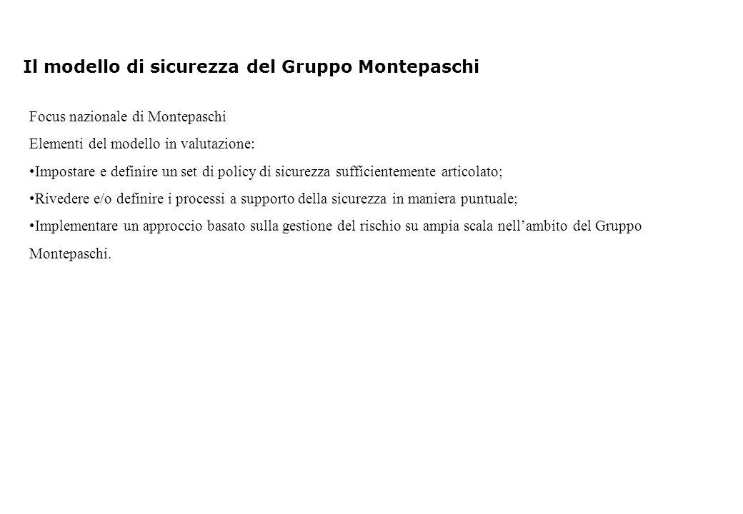 Il modello di sicurezza del Gruppo Montepaschi