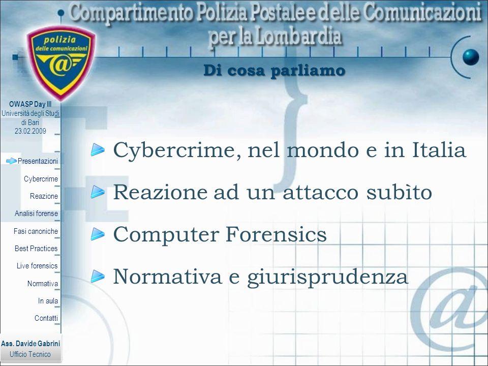 Cybercrime, nel mondo e in Italia Reazione ad un attacco subìto