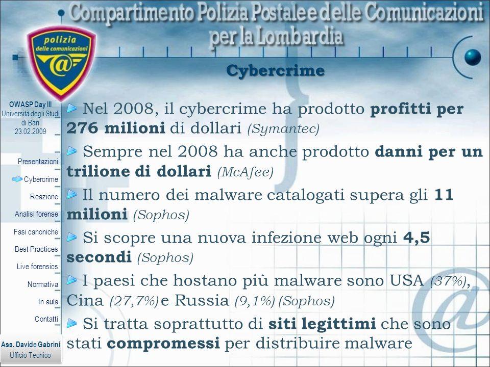 Cybercrime Nel 2008, il cybercrime ha prodotto profitti per 276 milioni di dollari (Symantec)