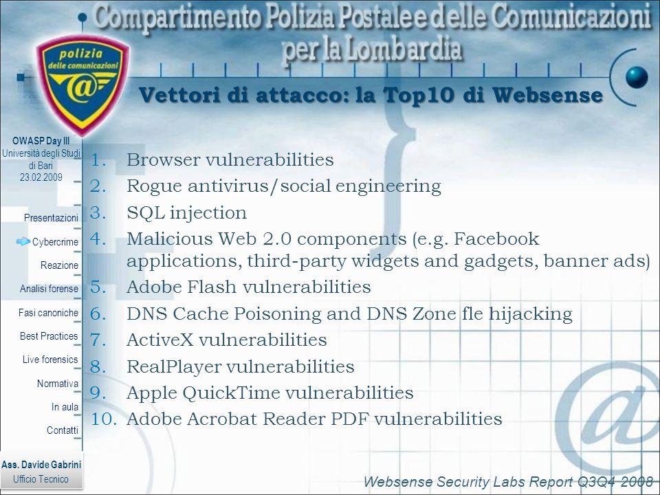Vettori di attacco: la Top10 di Websense