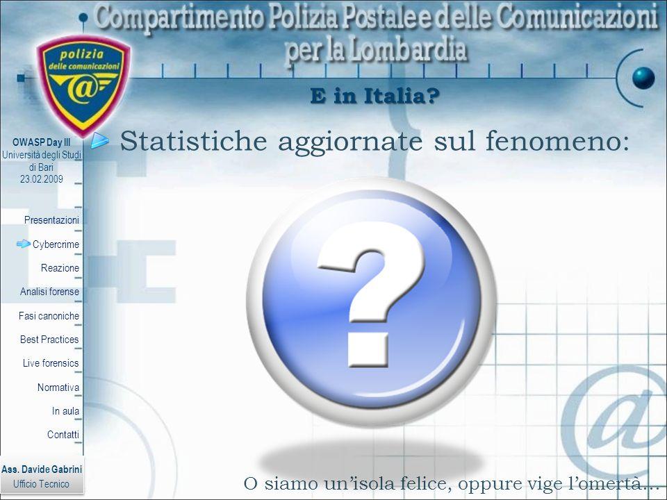 Statistiche aggiornate sul fenomeno: