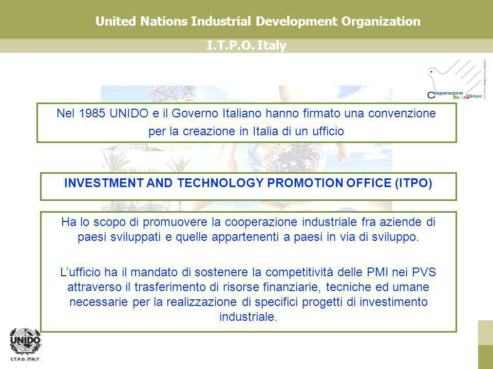 INVESTMENT AND TECHNOLOGY PROMOTION OFFICE (ITPO)
