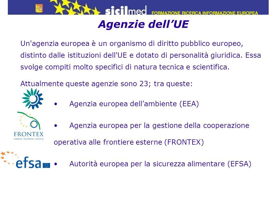Agenzie dell'UE