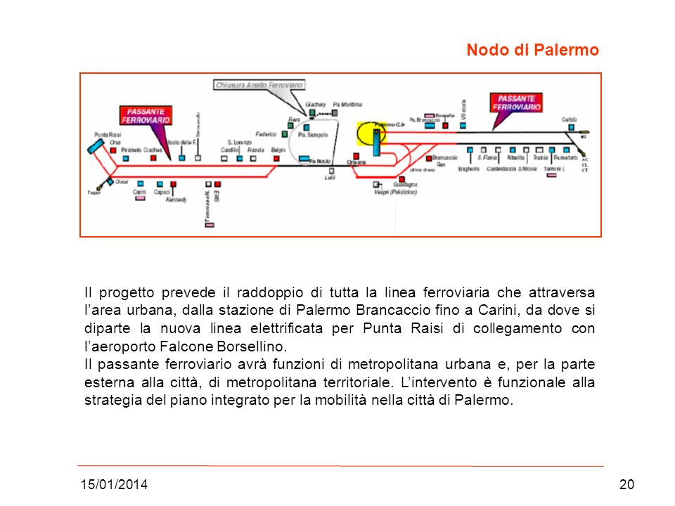 Nodo di Palermo