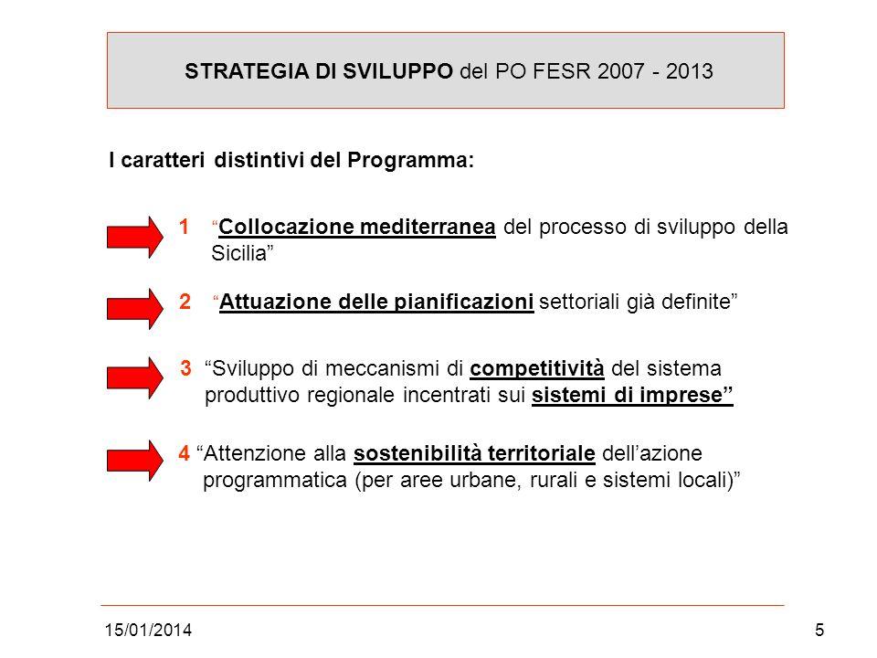 STRATEGIA DI SVILUPPO del PO FESR 2007 - 2013
